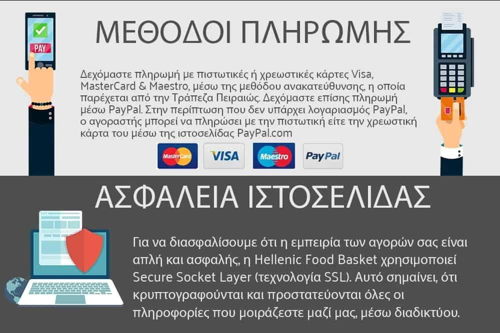 Hellenic Food Basket Payment